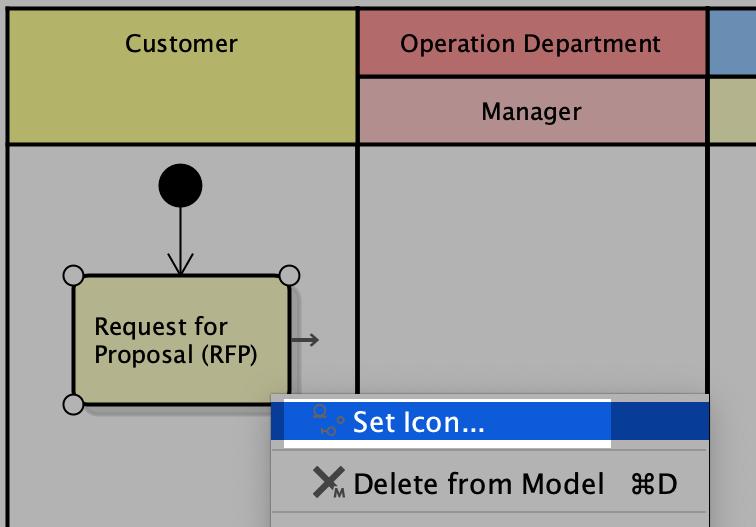 Set Icon in Flowchart