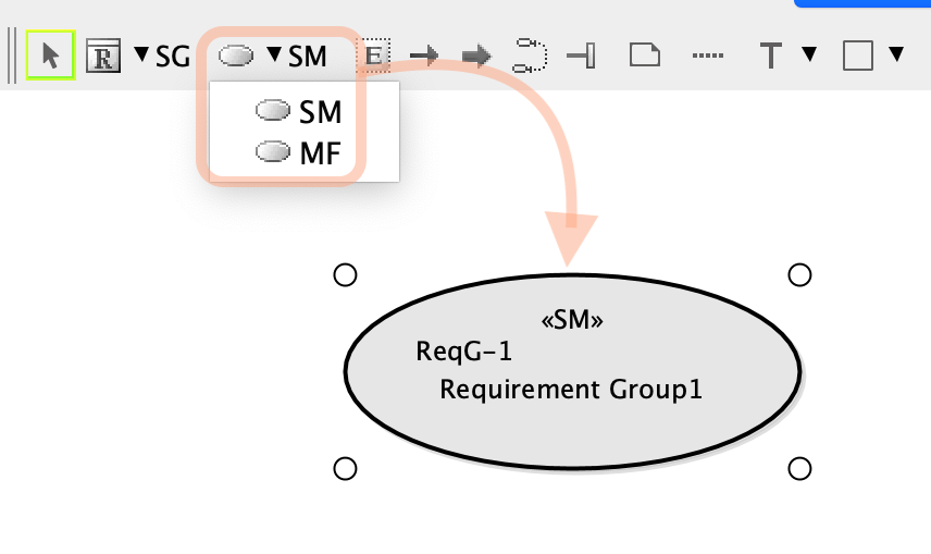 Requirement Group