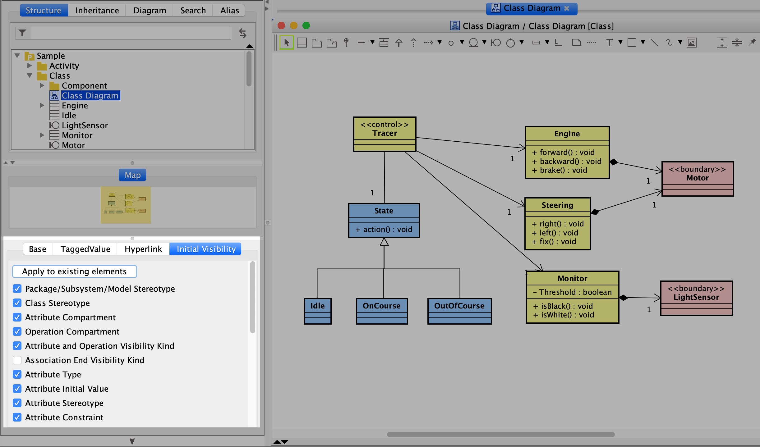 Initial Visibility in Class Diagram