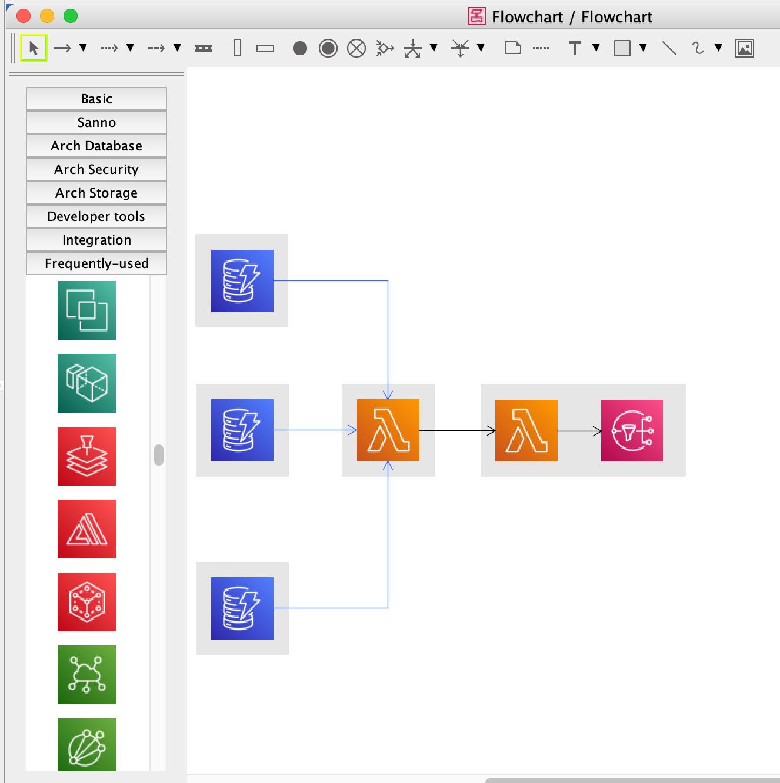 Create AWS diagram using Astah Professional's Flowchart