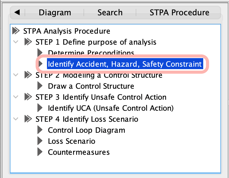 Identify Losses in STPA analysis