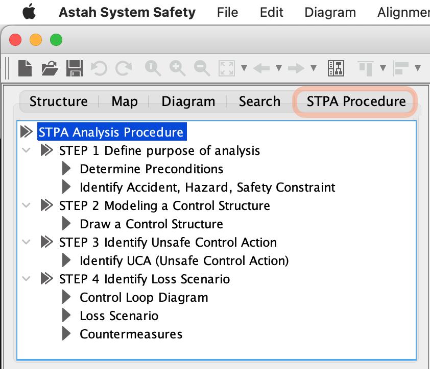 STPA Procedure