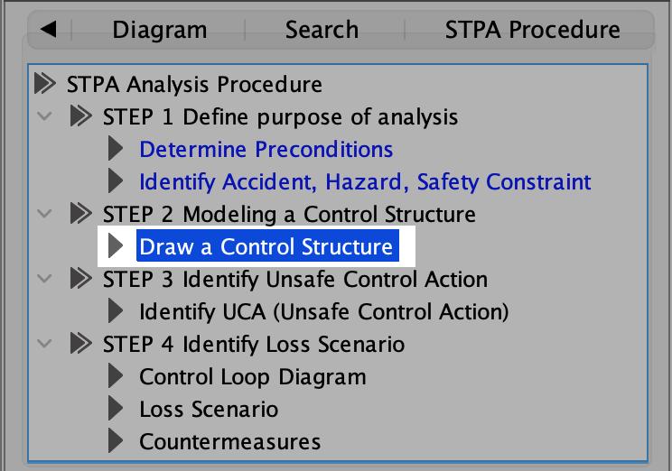 STPA Control Structure Diagram