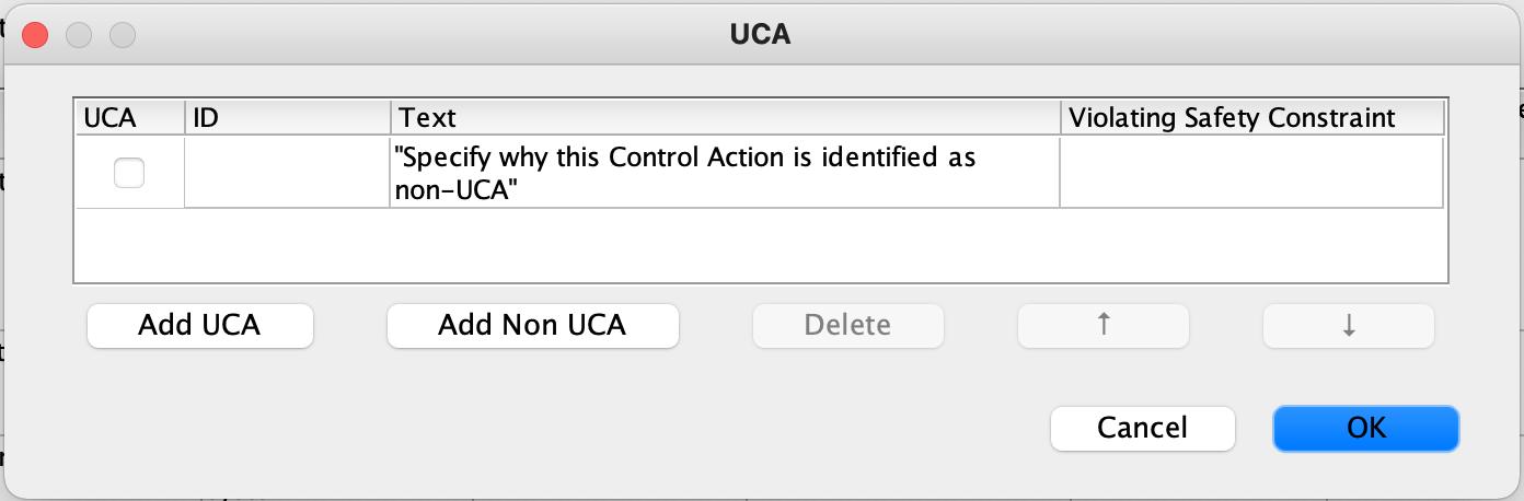 Non-UCA